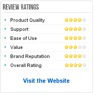 Wiredfigs Ratings