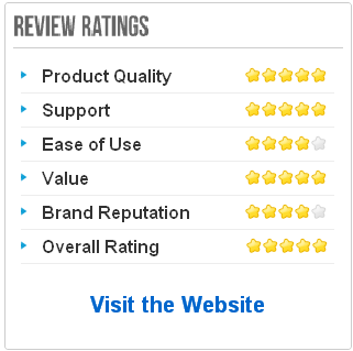 Originizer Ratings