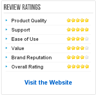 Family History Products Ratings