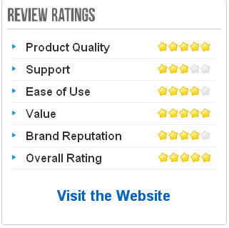 Marketing Plan Builder Ratings